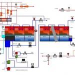 Sistem MSF recirculating  150x150 Kimia lingkungan