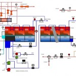 Sistem desalination plant