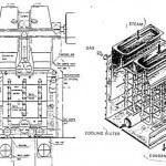 kondensor kontak langsung jet 150x150 Sistem Air Pendingin PLTU