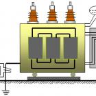 Relay Proteksi pada Transformator